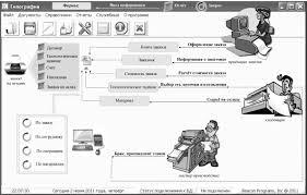 Автоматизированные системы дипломная работа автоматизированные системы диплом