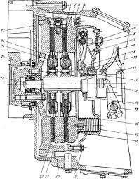 Реферат Устройство работа неисправности ремонт сцепления  Рис 1 2 Механизм сцепления