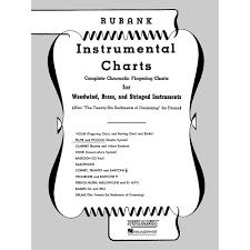Piccolo Flute Finger Chart Upc 073999714302 Rubank Publications Rubank Fingering