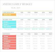 Sample Budget Template Excel Family Reunion Budget Template Excel
