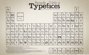 periodic table wall art awesome periodic table typefaces â 4k hd desktop wallpaper for