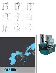K Chart Gear Inspection Gear K Chart Inspection 1005