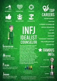 infj personality infj personality