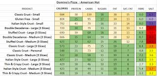 dominos pizza american hot nutrition info calories