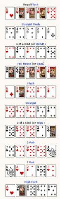 Poker Strategies For Beginners Omaha Texas Holdem Strategy