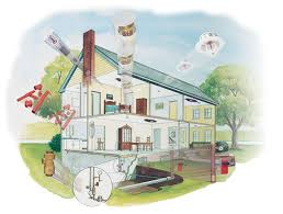Home Fire Sprinkler System Design