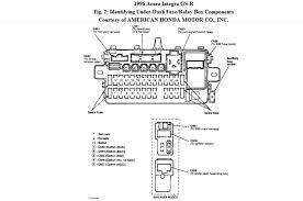1990 integra fuse diagram wiring diagram 96 integra fuse diagram simple wiring diagram1996 acura integra fuse box diagram simple wiring diagram 96