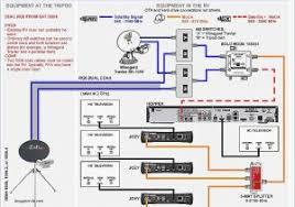 directv deca wiring diagram or wiring diagram for direct tv directv deca wiring diagram of directv deca wiring diagram moesappaloosas