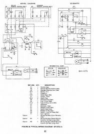 motorhome wiring diagram workhorse wiring diagram motorhome images dodge sportsman motorhome wiring diagram trailer 1975 winnebago wiring diagrams