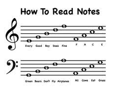 read sheet music free treble bass clef notes poster download learn how to read