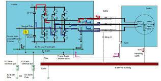 Vfd Cable Selection