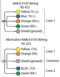 nmea 0183 connections gps vhf tr 1 etc ifish net lowrance confirmed that 2 nmea 0183 devices can be wired to the unit and give me this wiring diagram