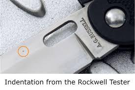 Understanding Rockwell Agrussell Com