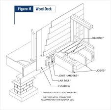 metal framing details. Metal Roof Over Deck » A Guide On 8 Best Images About Residential Wood Framing Details