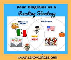 Dia De Los Muertos And Halloween Venn Diagram Venn Diagrams As A Reading Strategy Loading Up My Little