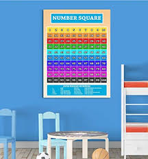 Inspired Walls Number Square Maths Poster Wall Chart Count