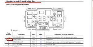 similiar 2003 honda civic fuse panel diagram keywords 2004 honda civic fuse box honda accord fuse box diagram furthermore