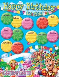 Candy Land Birthday Chart School Poster