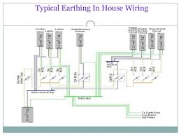 typical house wiring facbooik com Typical Wiring Diagram For A House 12 volt house wiring diagram volt switch panel wiring diagram typical wiring diagram for a house uk
