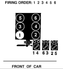 solved need the radio wiring diagram for a 95 camaro fixya what is the firing sequence of a 95 camaro 3 4 engine and do you have a diagram of the wiring