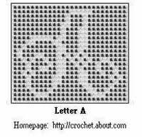 Posts Similar To Letter B Of Checkered Alphabet Free Chart