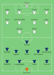 2004 Coppa Italia Final - Wikipedia