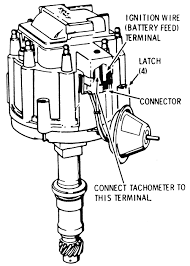 ignition hei wiring diagram wire battery feed terminal latch hei distributor wiring diagram ford at Hei Ignition Wiring Diagram