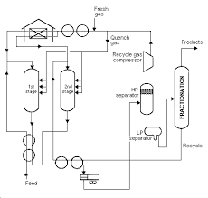 wiring diagram of refrigeration system wiring refrigeration system schematic diagram refrigeration image on wiring diagram of refrigeration system