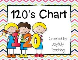 Math Expressions 120 Chart 120s Chart