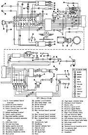 2014 harley davidson street glide wire diagram wiring diagram harley davidson 1979 flh wiring diagram wiring diagrams 2015 harley davidson street glide wiring diagram 2014