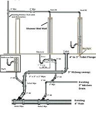 shower drain pipe size shower drain size shower drain pipe size australia