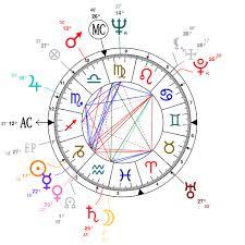 Elvis Presley Birth Chart Astrology And Natal Chart Of Elvis Presley Born On 1935 01 08