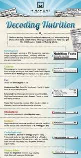 the nutrition education and labeling act of 1990 set the requirements for cern label information to ensure that food labels truthfully inform consumers