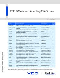 Csa Points Chart Fmcsas 22 Eld Violations That Affect Your Csa Score