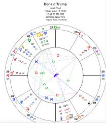 Donald J Trump Astrology Past Current And Future Crucial