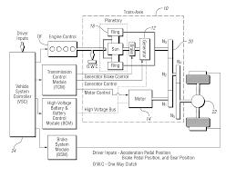 fl freightliner engine diagram wirdig diagram also 2001 chevy impala fuse box diagram on 1998 freightliner