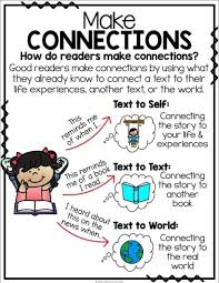 Reading Strategies Posters Anchor Charts Reading