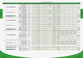 Eye Bolt Size Chart Pdf 56 Prototypical Stainless Steel Screw Size Chart