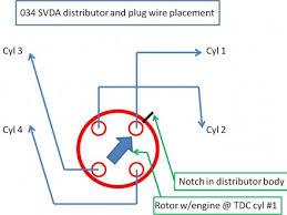 audi vr6 engine diagram 1999 jetta vr6 engine diagram vw jetta vr6 engine diagram in addition 2002 vw passat relay diagram