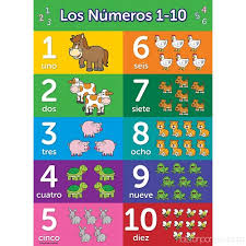 Spanish Toddler Learning Poster Kit 9 Educational Preschool