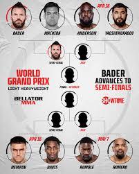 Michael chandler bellator 157 full fight. Updated Bellator Light Heavyweight Grand Prix Bracket Ahead Of Bellator 257 Nemkov Vs Davis 2 Pic Mmamania Com