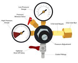 Nitrogen Pressure Chart Under Pressure A Guide To Co2 And Nitrogen Beer Regulators