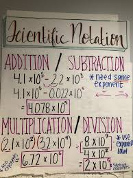 Scientific Notation Chart Scientific Notation Operations Anchor Chart Scientific