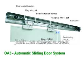 sirocco is an environmentally friendly alternative to automated self closing sliding doors using integrated hydraulic soft