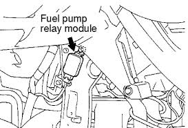 mitsubishi eclipse i am looking for the fuel pump relay ground my concern at this point would not be so much about the fuel pump not coming on but that you are not getting injector pulse either