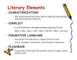 essay writing elements co essay writing elements