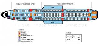 A340 300 Sas Seating Chart Explanatory Airbus A340 300 Jet Seating Chart 2019