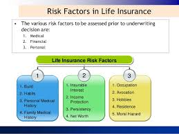 Life Insurance Claims Process Flow Chart Perspicuous Insurance Underwriting Process Flow Chart 2019