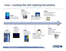 cree led light bar wiring diagram pdf cree image cree led light bar wiring diagram pdf cree trailer wiring on cree led light bar wiring