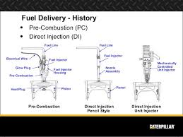 3116 cat engine diagram 3116 free image about wiring diagram Cat 3126 Intake Heater Wiring Diagram caterpillar 3208 marine engine diagram besides watch furthermore 3116 cat engine electric inline fuel pump additionally Caterpillar 3116 Intake Heater